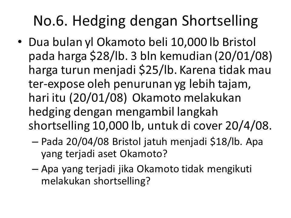 No.6. Hedging dengan Shortselling Dua bulan yl Okamoto beli 10,000 lb Bristol pada harga $28/lb.
