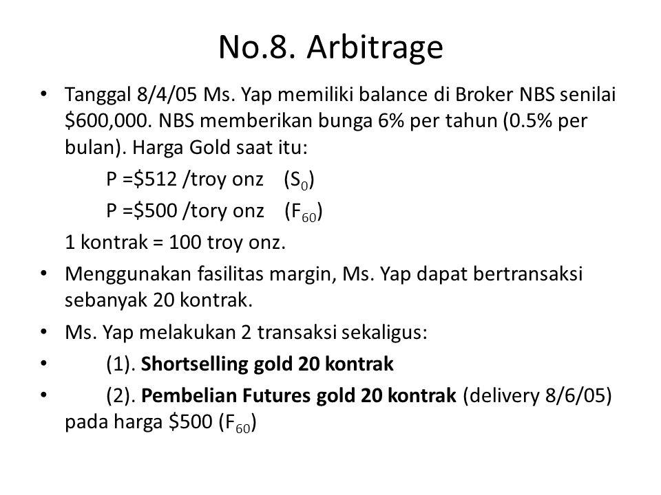 No.8. Arbitrage Tanggal 8/4/05 Ms. Yap memiliki balance di Broker NBS senilai $600,000.