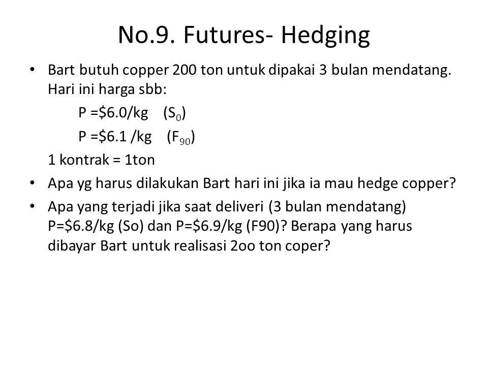 No.9. Futures- Hedging Bart butuh copper 200 ton untuk dipakai 3 bulan mendatang.