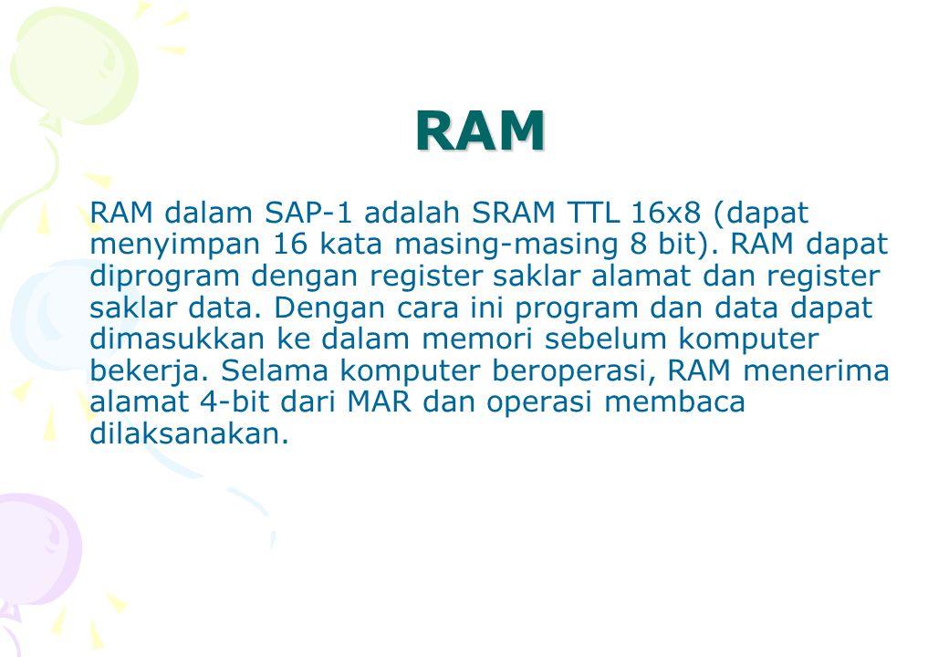 RAM RAM dalam SAP-1 adalah SRAM TTL 16x8 (dapat menyimpan 16 kata masing-masing 8 bit). RAM dapat diprogram dengan register saklar alamat dan register