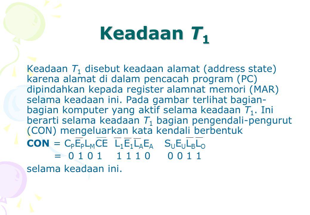 Keadaan T 1 Keadaan T 1 disebut keadaan alamat (address state) karena alamat di dalam pencacah program (PC) dipindahkan kepada register alamnat memori