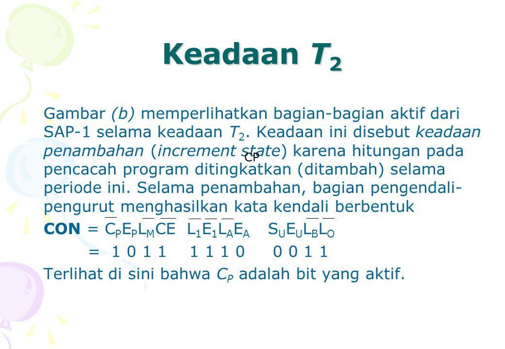 Keadaan T 2 Gambar (b) memperlihatkan bagian-bagian aktif dari SAP-1 selama keadaan T 2. Keadaan ini disebut keadaan penambahan (increment state) kare