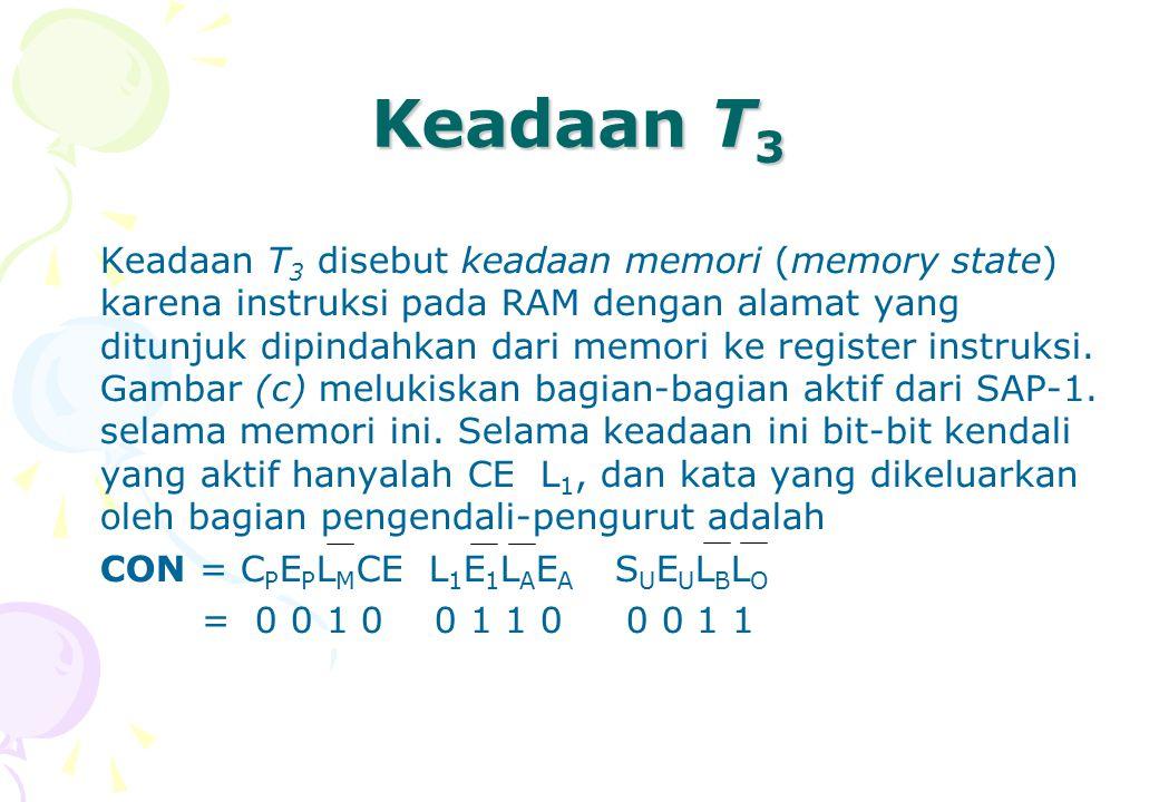 Keadaan T 3 Keadaan T 3 disebut keadaan memori (memory state) karena instruksi pada RAM dengan alamat yang ditunjuk dipindahkan dari memori ke registe