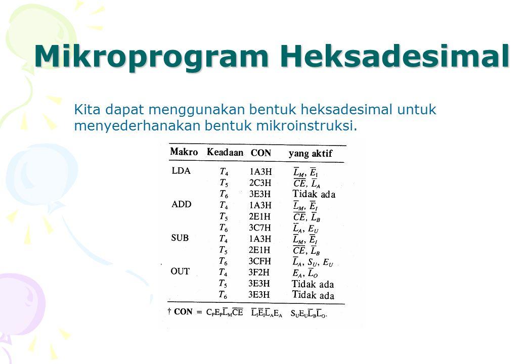 Mikroprogram Heksadesimal Kita dapat menggunakan bentuk heksadesimal untuk menyederhanakan bentuk mikroinstruksi.