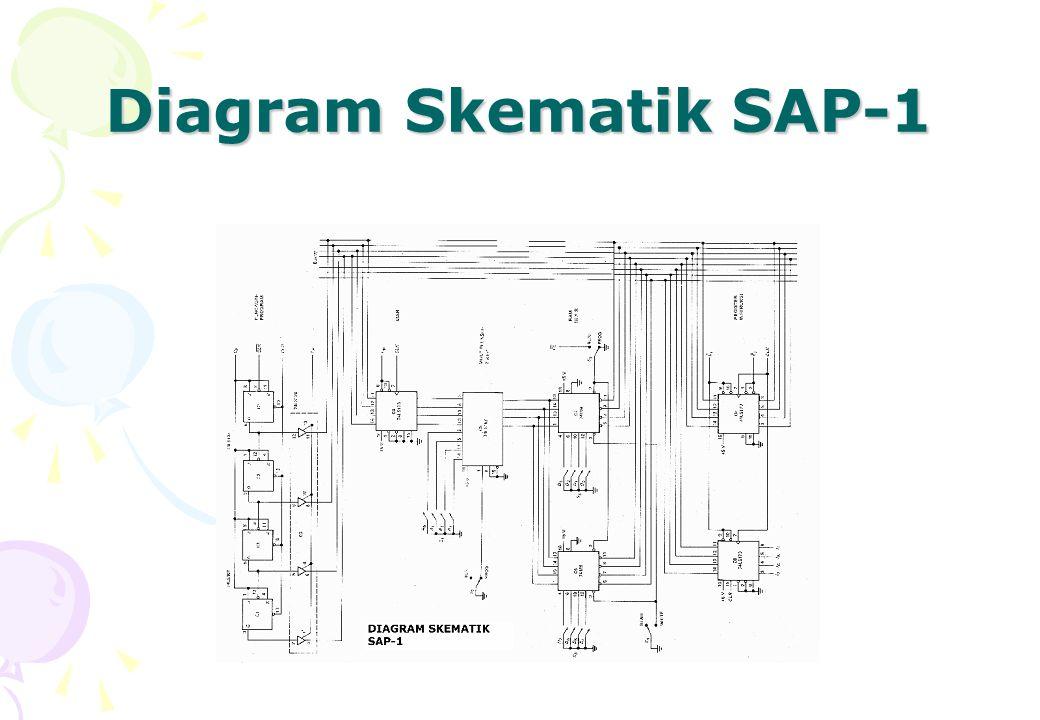 Diagram Skematik SAP-1