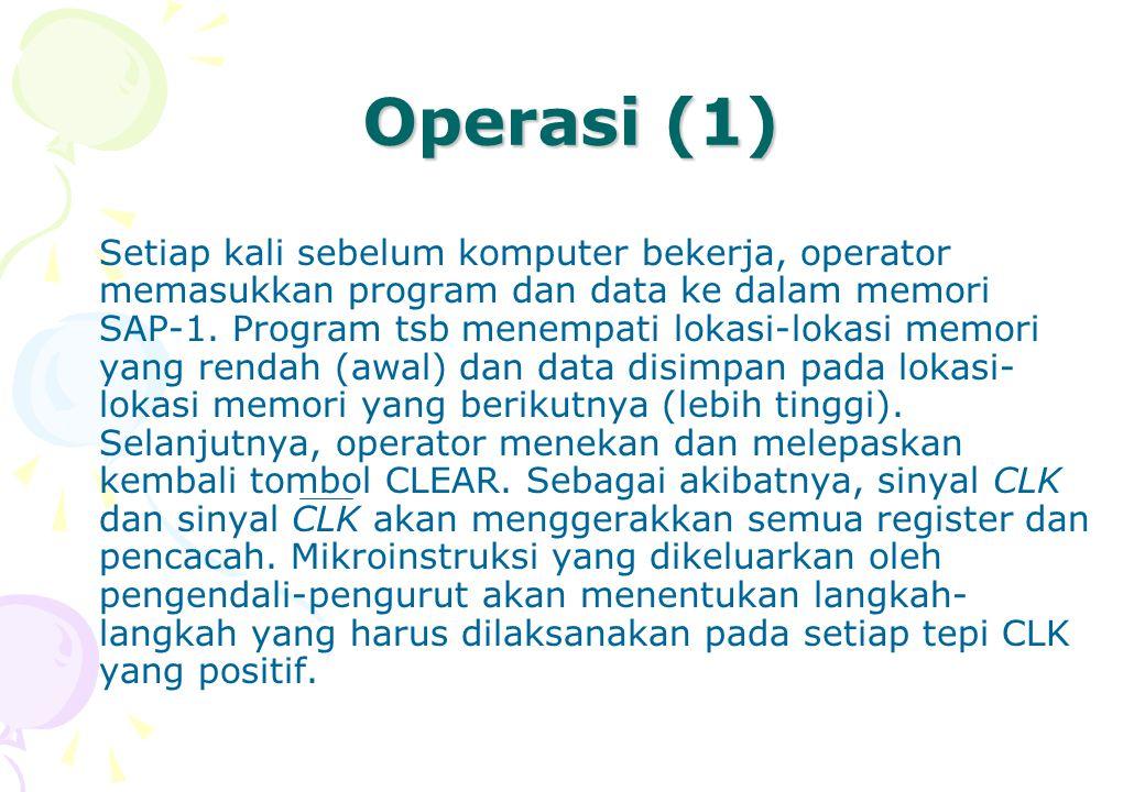Operasi (1) Setiap kali sebelum komputer bekerja, operator memasukkan program dan data ke dalam memori SAP-1. Program tsb menempati lokasi-lokasi memo