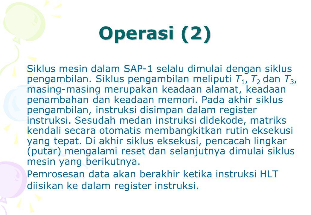 Operasi (2) Siklus mesin dalam SAP-1 selalu dimulai dengan siklus pengambilan. Siklus pengambilan meliputi T 1, T 2 dan T 3, masing-masing merupakan k