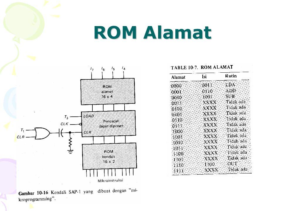 ROM Alamat