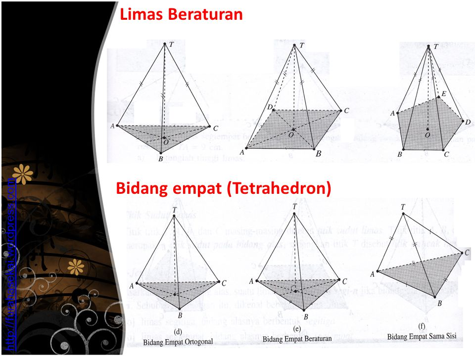 Limas Beraturan Bidang empat (Tetrahedron) http://furahasekai.wordpress.com