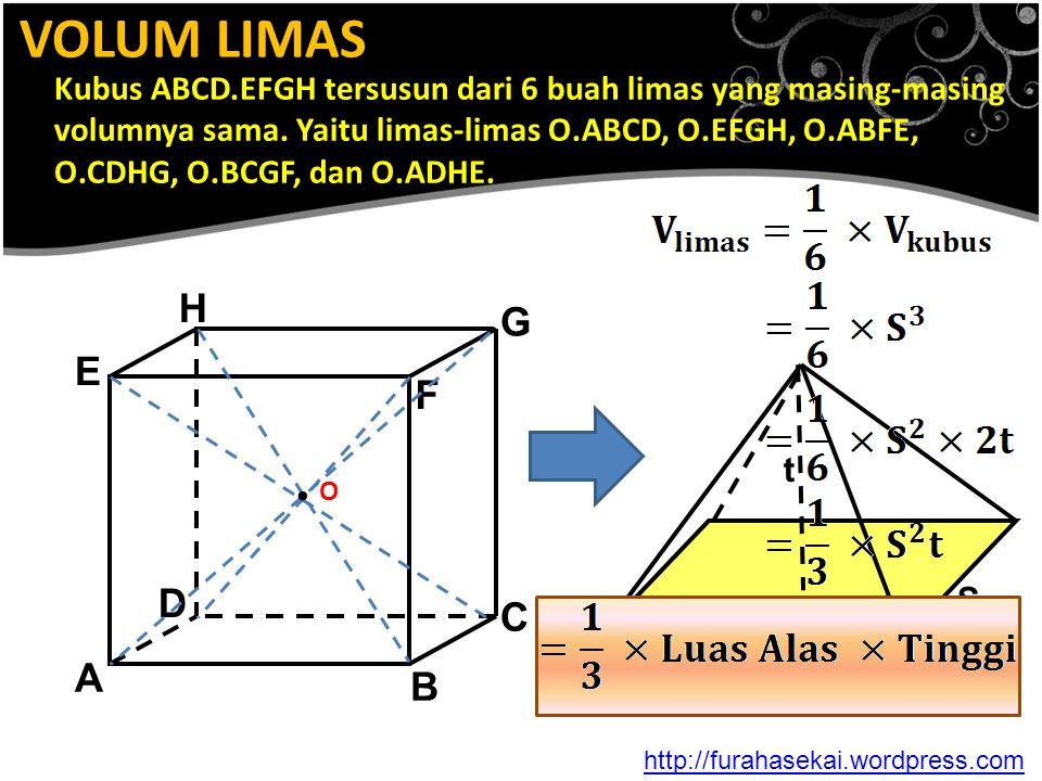 VOLUM LIMAS A B C D H E F G Kubus ABCD.EFGH tersusun dari 6 buah limas yang masing-masing volumnya sama. Yaitu limas-limas O.ABCD, O.EFGH, O.ABFE, O.C