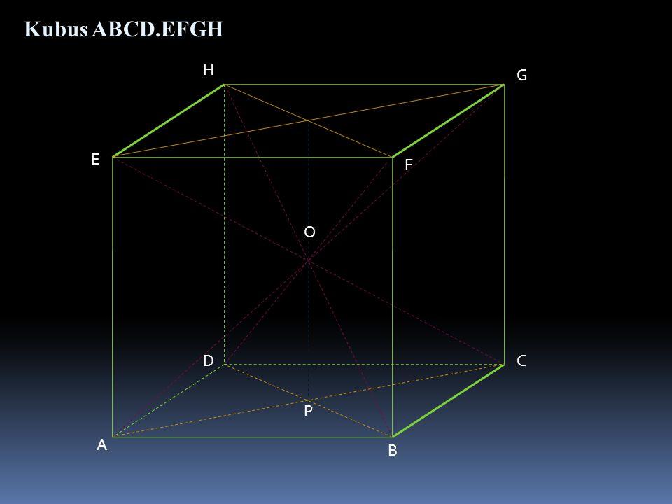 A B CD E F G H Kubus ABCD.EFGH P O