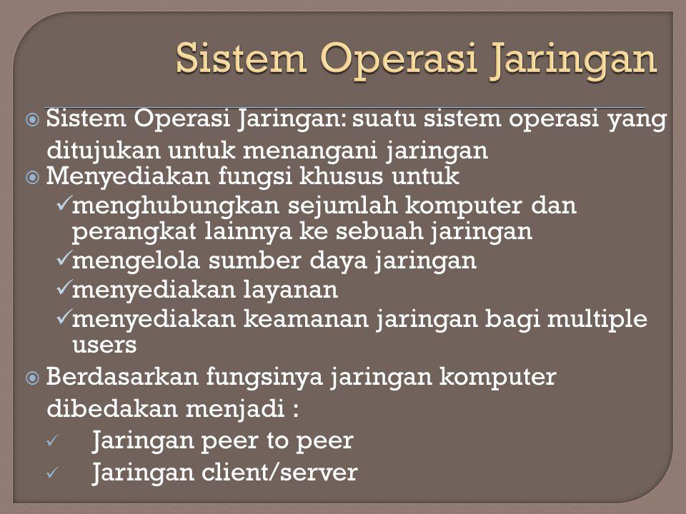  Sistem Operasi Jaringan: suatu sistem operasi yang ditujukan untuk menangani jaringan  Menyediakan fungsi khusus untuk menghubungkan sejumlah kompu