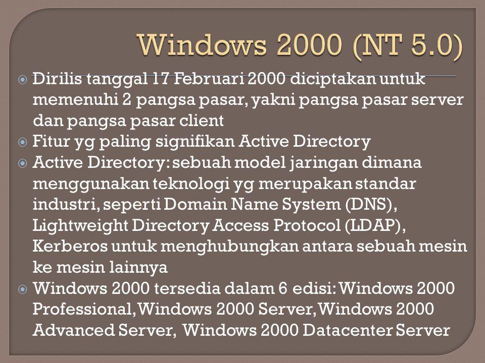  Dirilis tanggal 24 April 2003  Beberapa kelebihan dari Windows Server 2003, pengoperasian yg tidak terlalu sulit, proses rebooting yg cepat, cocok untuk pengguna perusahaan besar, konfigurasi DHCP yang mudah  Kekurangan yg dimiliki Windows Server 2003, persyaratan hardware yg sangat tinggi, keamanan yg kurang tangguh  Versi Windows Server 2003, Standard Edition, Enterprise Edition, Datacenter Edition, Web Edition