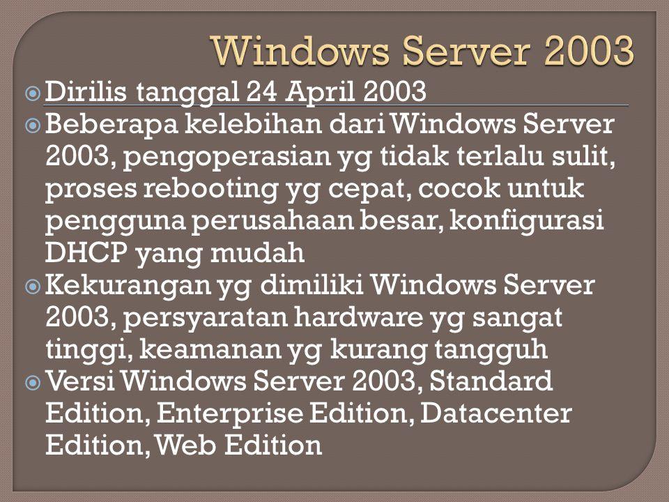  Dirilis tanggal 24 April 2003  Beberapa kelebihan dari Windows Server 2003, pengoperasian yg tidak terlalu sulit, proses rebooting yg cepat, cocok