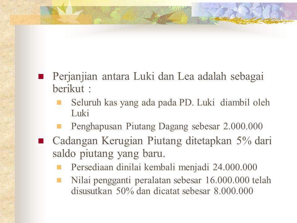"""Pada tanggal 31 Desember 2000, Bapak Luki dan Ibu Lea bersepakat untuk mendirikan Firma """"Luki Lea"""". Neraca PD Luki sesaat sebelum dibentuknya firma ad"""