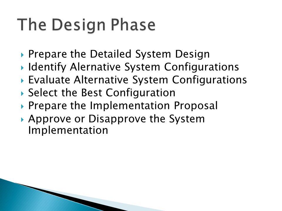  Prepare the Detailed System Design  Identify Alernative System Configurations  Evaluate Alternative System Configurations  Select the Best Config