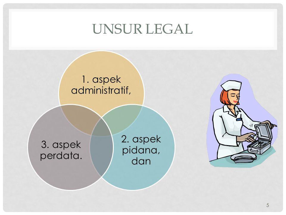 UNSUR LEGAL 1. aspek administratif, 2. aspek pidana, dan 3. aspek perdata. 5