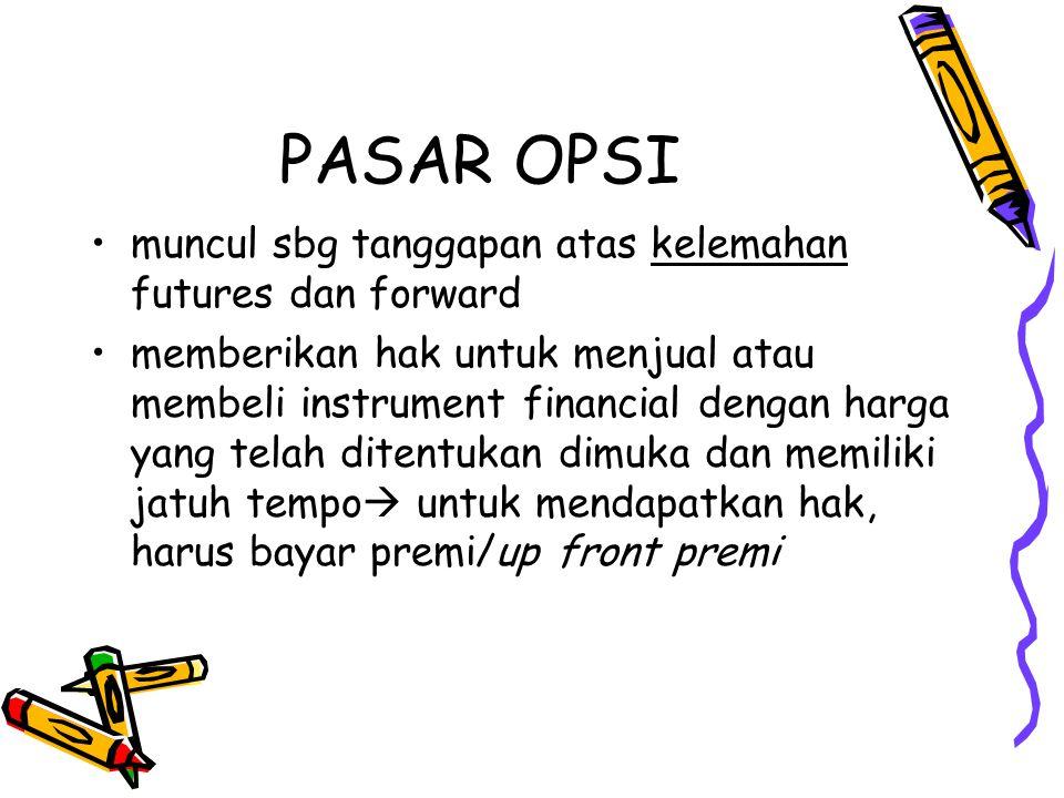 PASAR OPSI muncul sbg tanggapan atas kelemahan futures dan forward memberikan hak untuk menjual atau membeli instrument financial dengan harga yang te