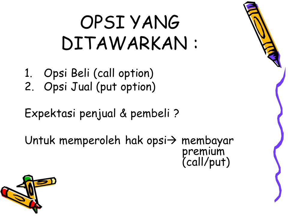 OPSI YANG DITAWARKAN : 1.Opsi Beli (call option) 2.Opsi Jual (put option) Expektasi penjual & pembeli ? Untuk memperoleh hak opsi  membayar premium (