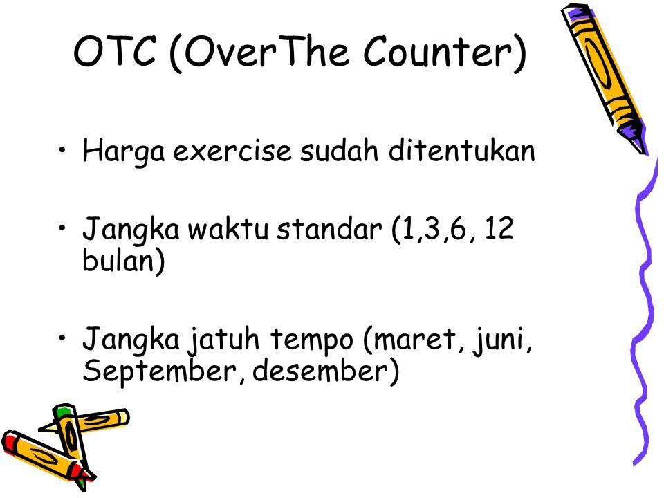 OTC (OverThe Counter) Harga exercise sudah ditentukan Jangka waktu standar (1,3,6, 12 bulan) Jangka jatuh tempo (maret, juni, September, desember)