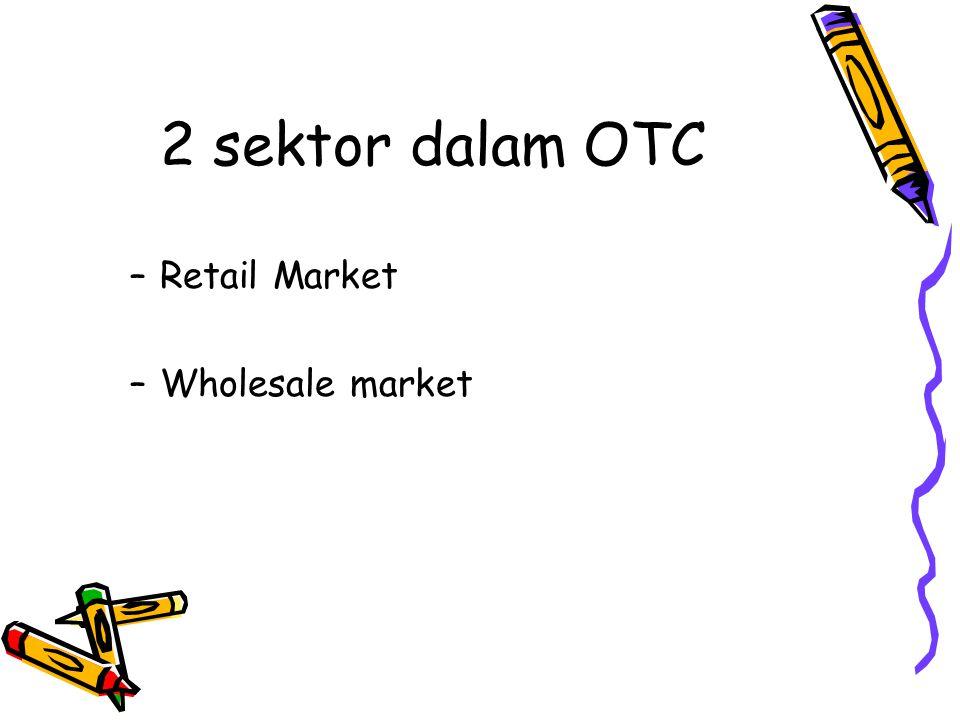 2 sektor dalam OTC –Retail Market –Wholesale market