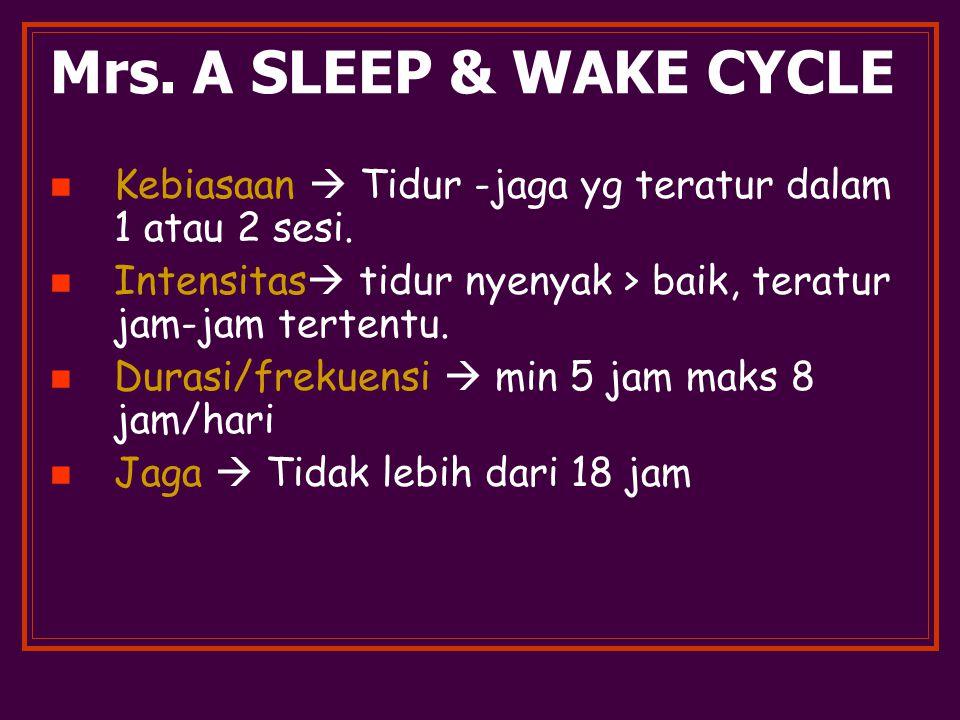 Mrs. A SLEEP & WAKE CYCLE Kebiasaan  Tidur -jaga yg teratur dalam 1 atau 2 sesi.