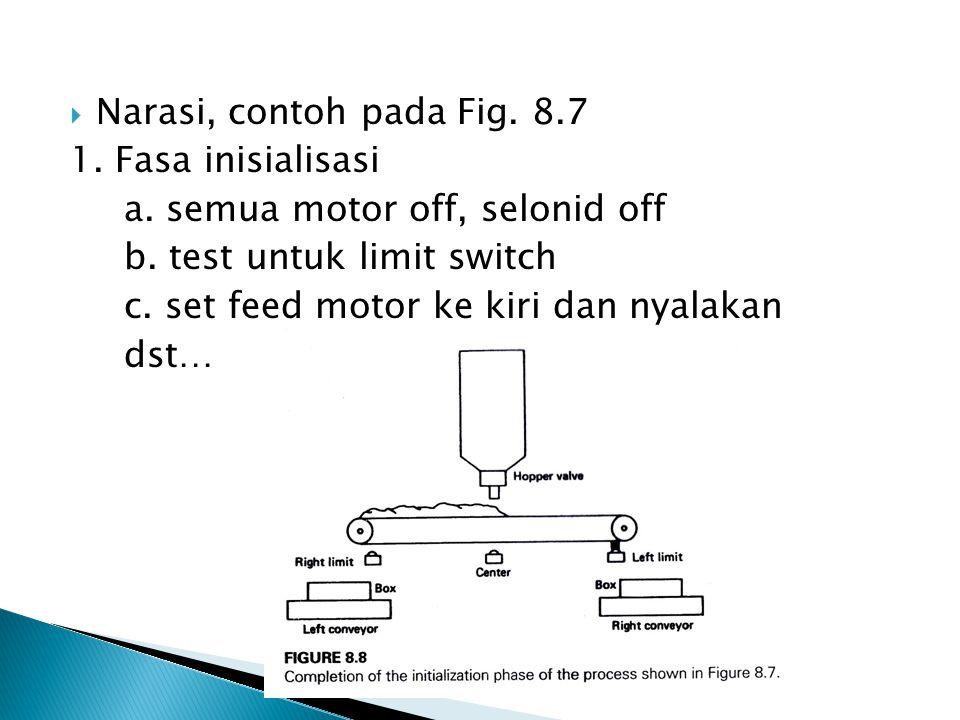  Narasi, contoh pada Fig. 8.7 1. Fasa inisialisasi a. semua motor off, selonid off b. test untuk limit switch c. set feed motor ke kiri dan nyalakan