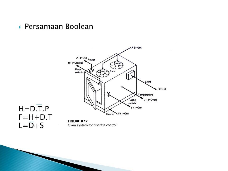  Persamaan Boolean H=D.T.P F=H+D.T L=D+S