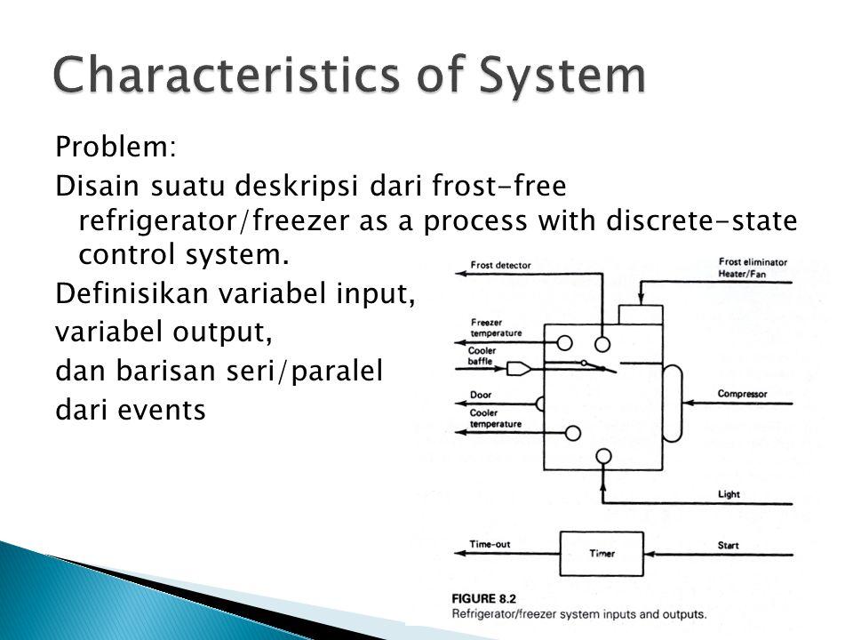 Problem: Disain suatu deskripsi dari frost-free refrigerator/freezer as a process with discrete-state control system. Definisikan variabel input, vari