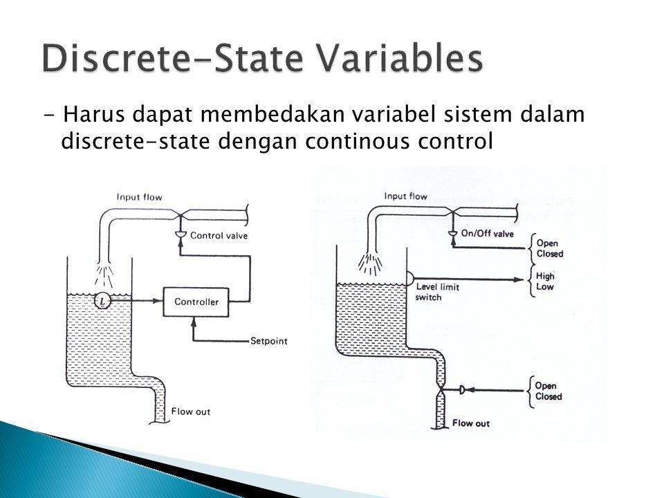 - Harus dapat membedakan variabel sistem dalam discrete-state dengan continous control