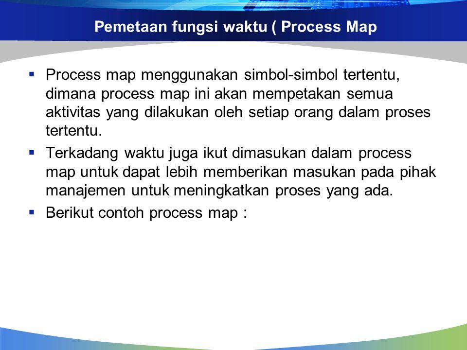 Pemetaan fungsi waktu ( Process Map  Process map menggunakan simbol-simbol tertentu, dimana process map ini akan mempetakan semua aktivitas yang dilakukan oleh setiap orang dalam proses tertentu.