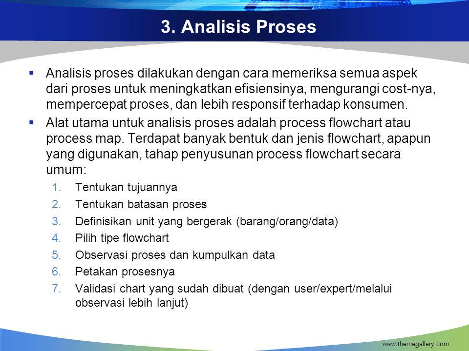 3. Analisis Proses  Analisis proses dilakukan dengan cara memeriksa semua aspek dari proses untuk meningkatkan efisiensinya, mengurangi cost-nya, mem