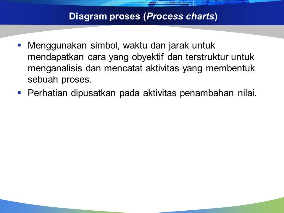 Diagram proses (Process charts)  Menggunakan simbol, waktu dan jarak untuk mendapatkan cara yang obyektif dan terstruktur untuk menganalisis dan mencatat aktivitas yang membentuk sebuah proses.