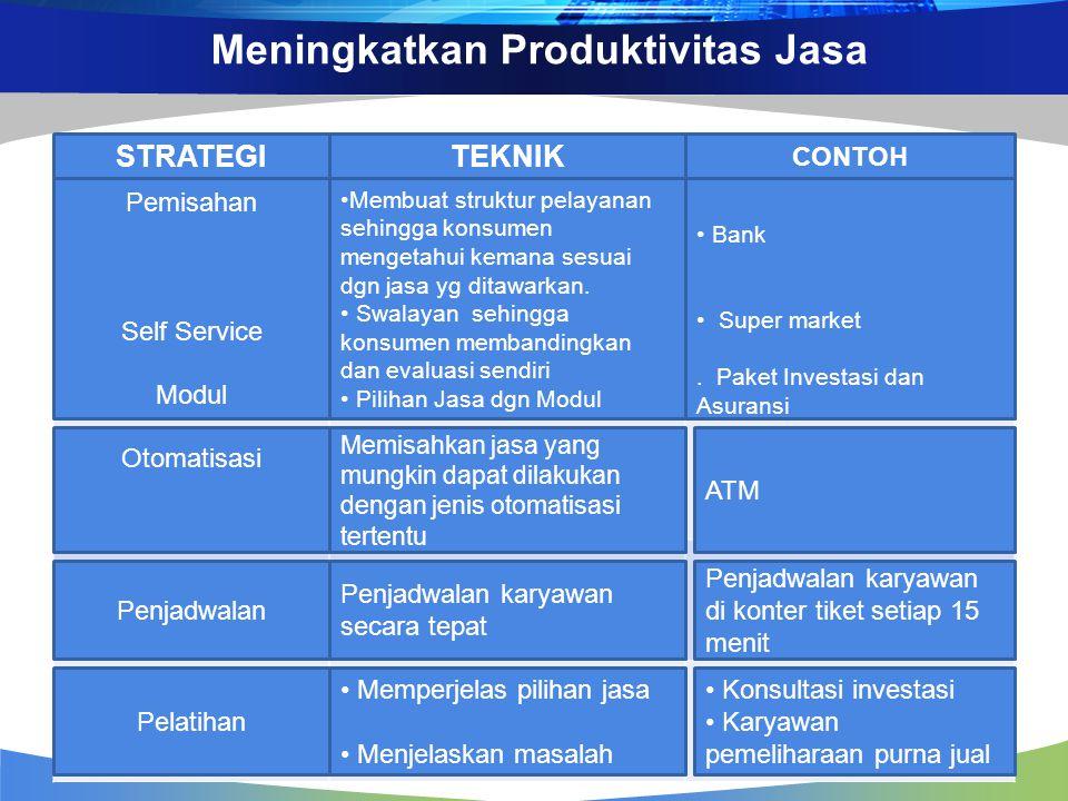 Meningkatkan Produktivitas Jasa STRATEGITEKNIK CONTOH Pemisahan Self Service Modul Membuat struktur pelayanan sehingga konsumen mengetahui kemana sesuai dgn jasa yg ditawarkan.