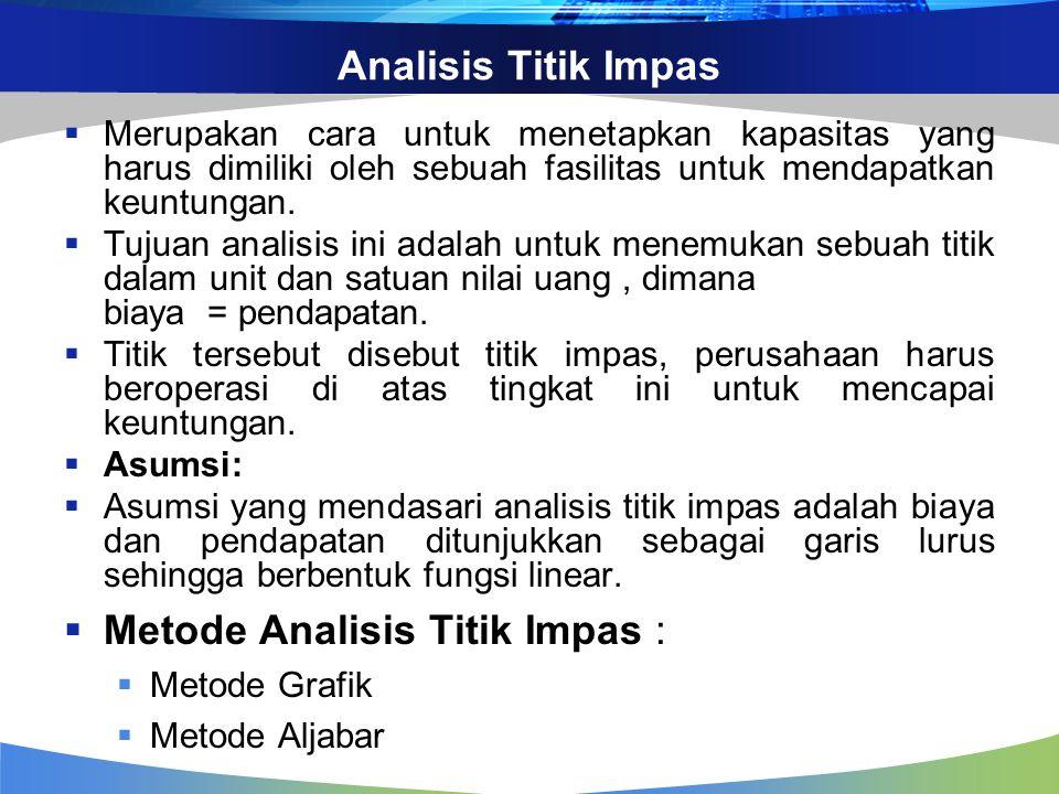 Analisis Titik Impas  Merupakan cara untuk menetapkan kapasitas yang harus dimiliki oleh sebuah fasilitas untuk mendapatkan keuntungan.