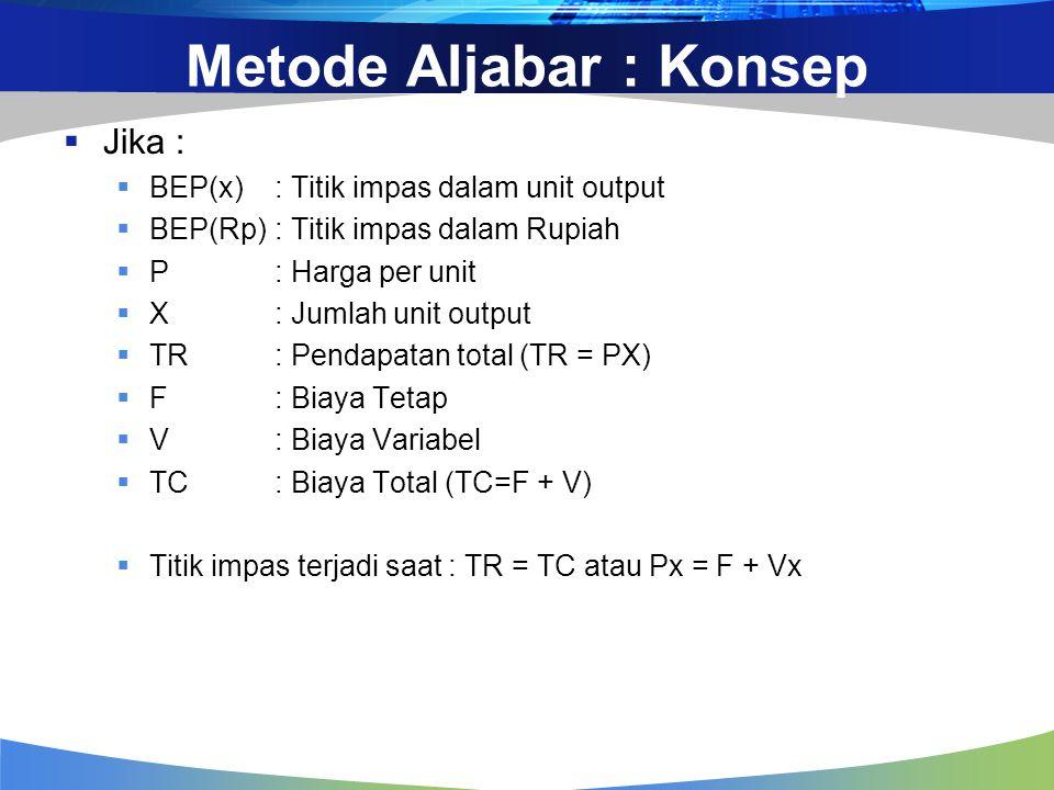 Metode Aljabar : Konsep  Jika :  BEP(x) : Titik impas dalam unit output  BEP(Rp): Titik impas dalam Rupiah  P: Harga per unit  X: Jumlah unit output  TR: Pendapatan total (TR = PX)  F: Biaya Tetap  V: Biaya Variabel  TC: Biaya Total (TC=F + V)  Titik impas terjadi saat : TR = TC atau Px = F + Vx