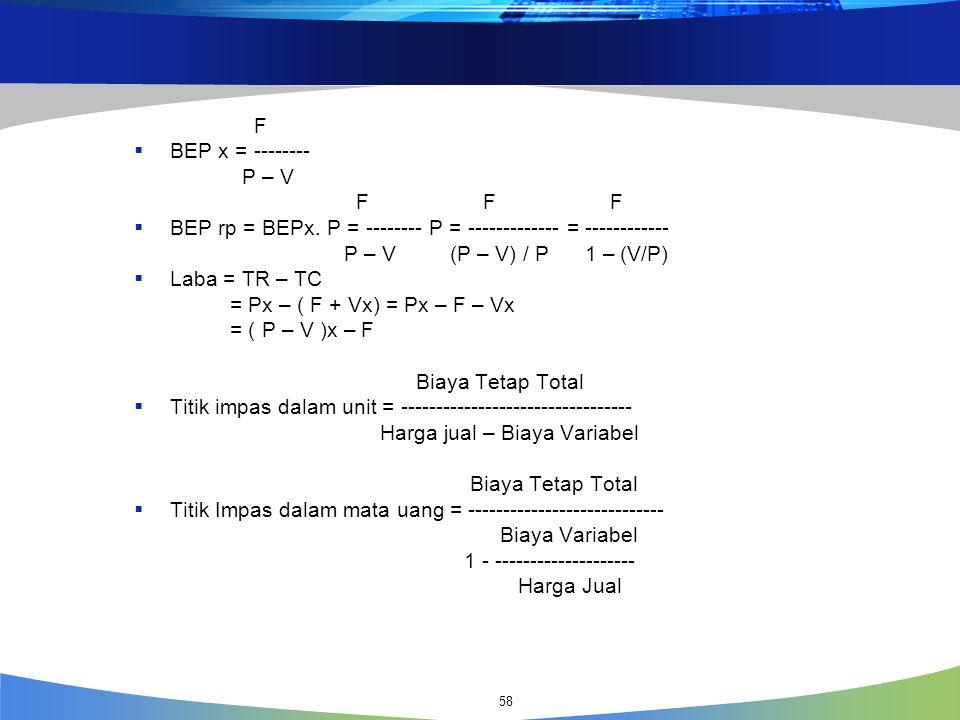 F  BEP x = -------- P – V F F F  BEP rp = BEPx.