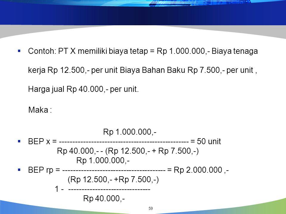 Kasus Produk Tunggal:  Contoh: PT X memiliki biaya tetap = Rp 1.000.000,- Biaya tenaga kerja Rp 12.500,- per unit Biaya Bahan Baku Rp 7.500,- per unit, Harga jual Rp 40.000,- per unit.