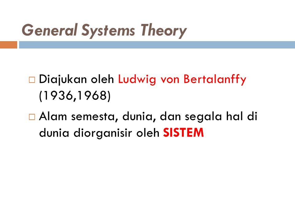 General Systems Theory  Diajukan oleh Ludwig von Bertalanffy (1936,1968)  Alam semesta, dunia, dan segala hal di dunia diorganisir oleh SISTEM
