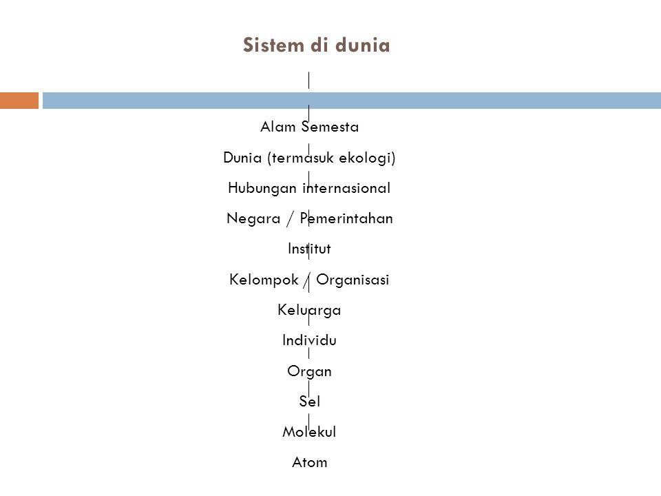 Sistem di dunia Alam Semesta Dunia (termasuk ekologi) Hubungan internasional Negara / Pemerintahan Institut Kelompok / Organisasi Keluarga Individu Or