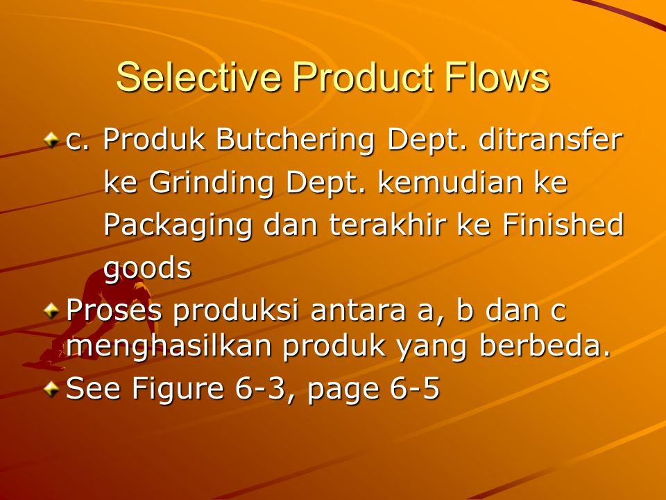 Selective Product Flows c.Produk Butchering Dept.