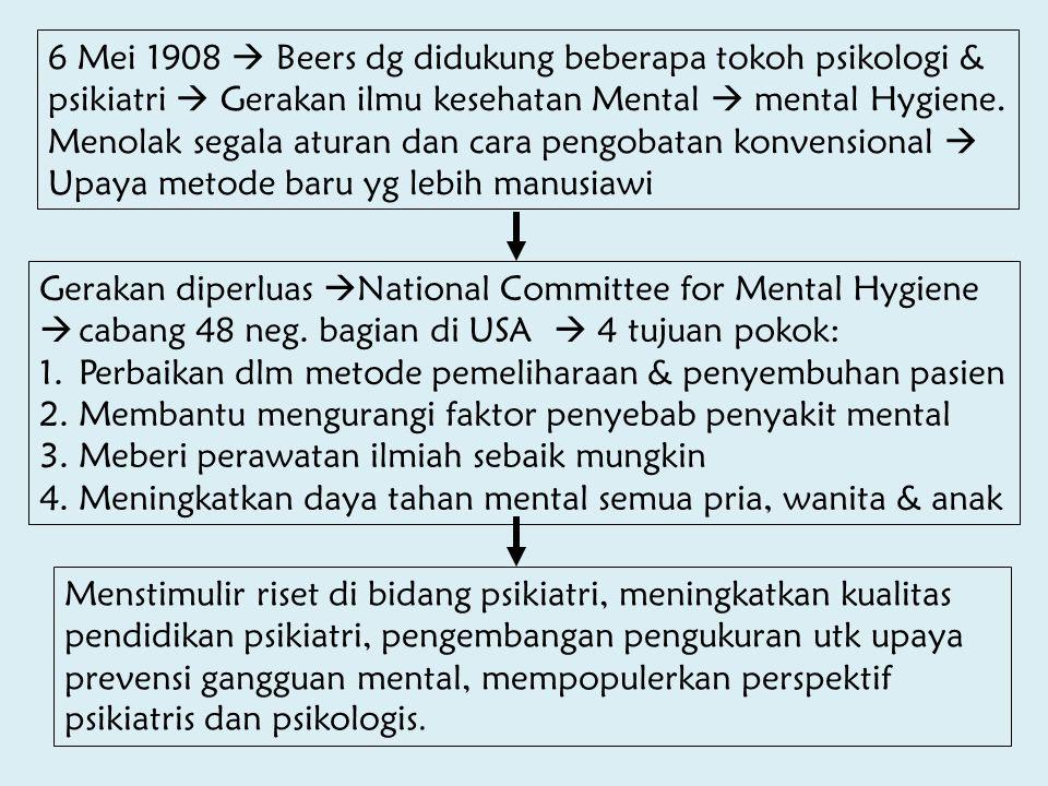 6 Mei 1908  Beers dg didukung beberapa tokoh psikologi & psikiatri  Gerakan ilmu kesehatan Mental  mental Hygiene. Menolak segala aturan dan cara p