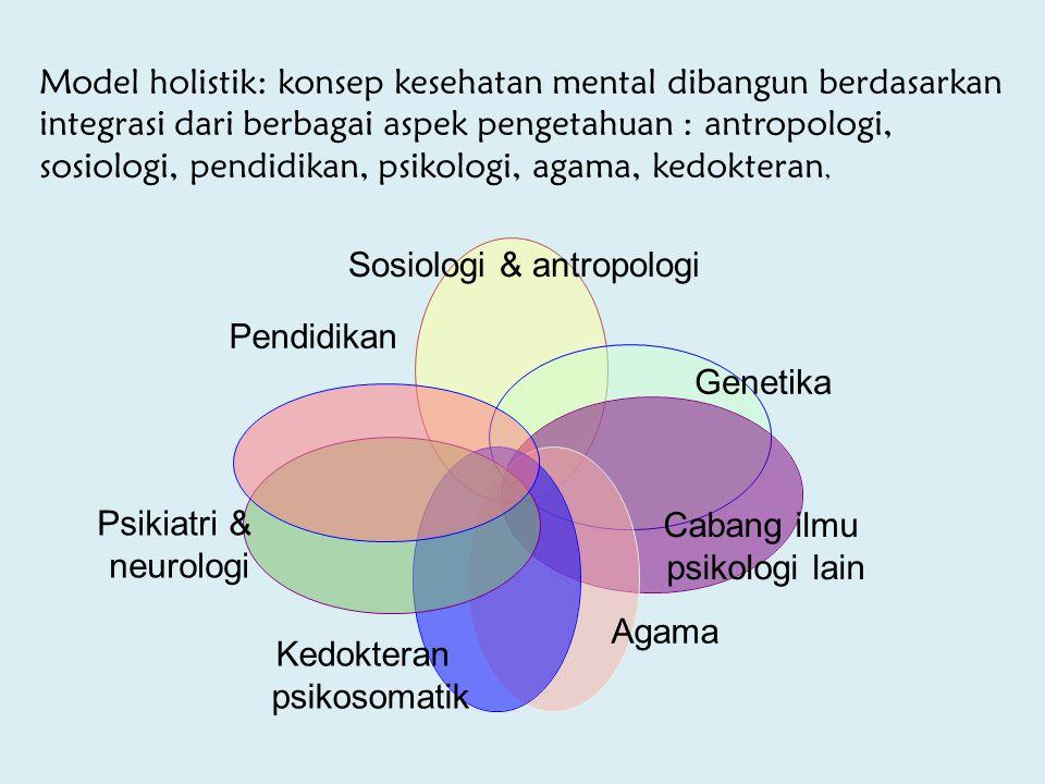 Sosiologi & antropologi Genetika Cabang ilmu psikologi lain Agama Kedokteran psikosomatik Psikiatri & neurologi Pendidikan Model holistik: konsep kese