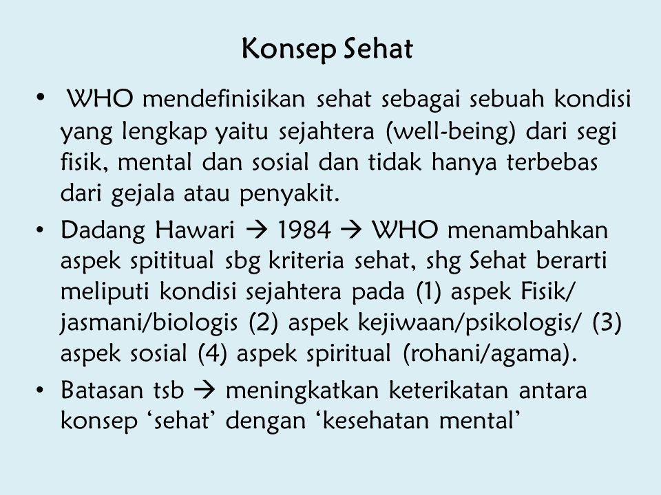 Konsep Sehat WHO mendefinisikan sehat sebagai sebuah kondisi yang lengkap yaitu sejahtera (well-being) dari segi fisik, mental dan sosial dan tidak ha