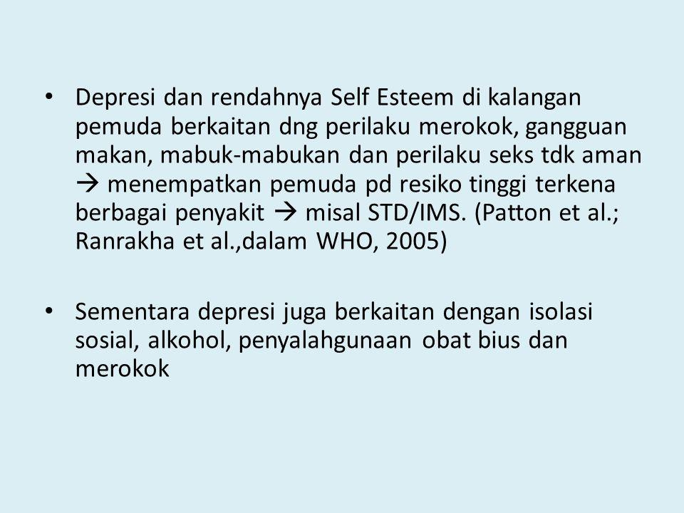 Depresi dan rendahnya Self Esteem di kalangan pemuda berkaitan dng perilaku merokok, gangguan makan, mabuk-mabukan dan perilaku seks tdk aman  menemp