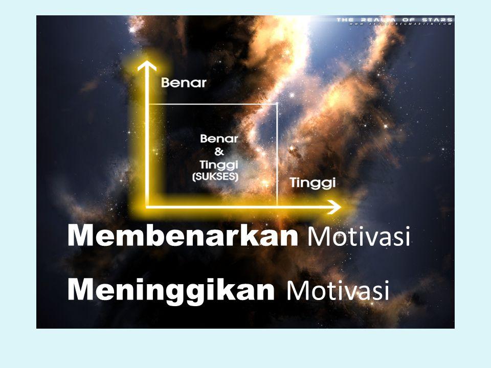 The Motivation Balance Quadrant