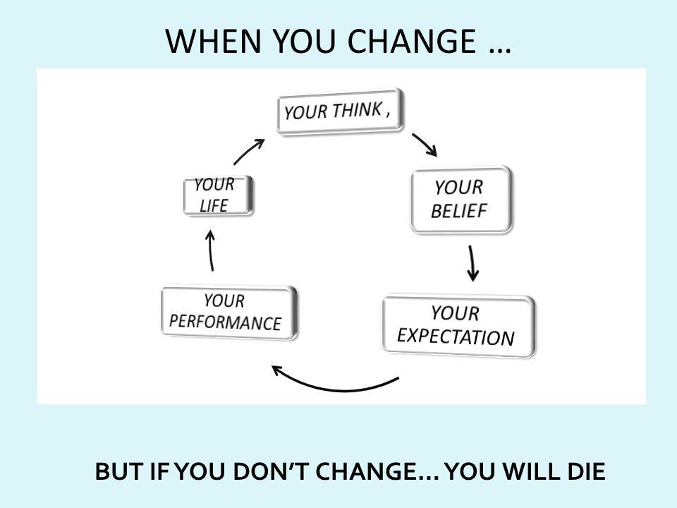 Membenarkan Motivasi Meninggikan Motivasi