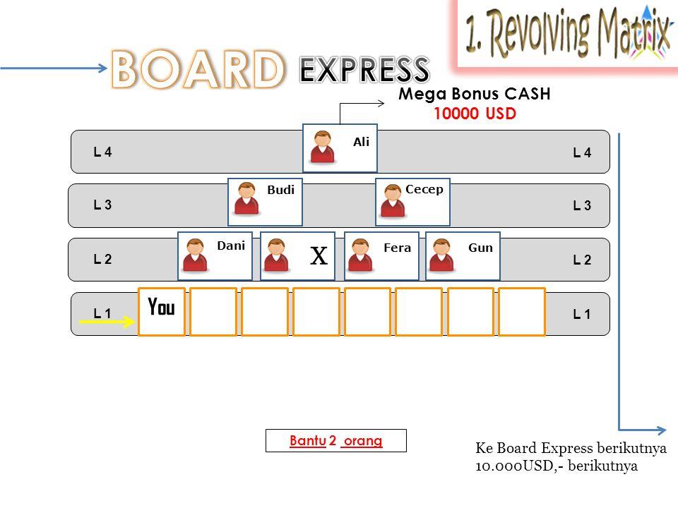 Ali Cecep Budi Dani X FeraGun You L 1 L 2 L 3 L 4 L 1 L 2 L 3 L 4 Mega Bonus CASH 10000 USD Bantu 2 orang Ke Board Express berikutnya 10.000USD,- beri