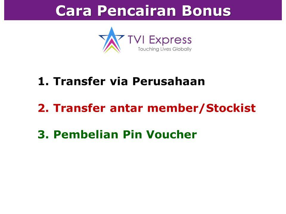 1. Transfer via Perusahaan 2. Transfer antar member/Stockist 3.