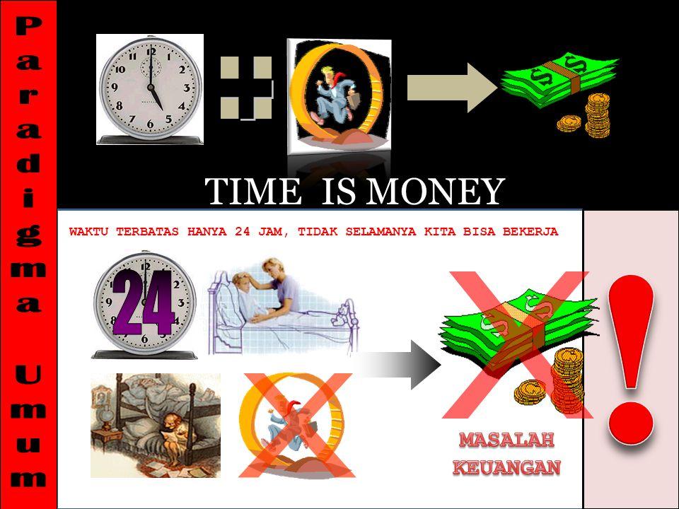 WAKTU TERBATAS HANYA 24 JAM, TIDAK SELAMANYA KITA BISA BEKERJA TIME IS MONEY